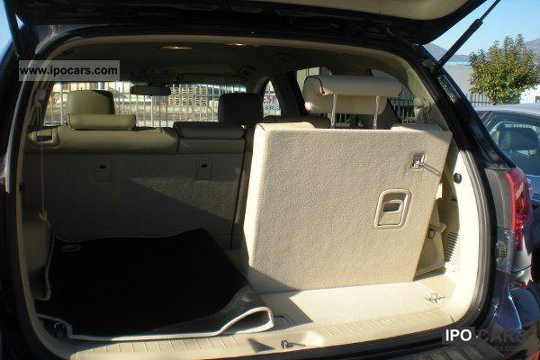Mazda 2 Seater >> 2009 Hyundai Santa Fe 2.2 CRDi VGT Dynamic Top 7posti ...