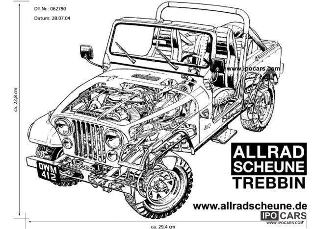 1977 Jeep Cj5 V8 Laredo Car Photo And Specs