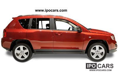 Image Result For  Jeep Compass Sport X