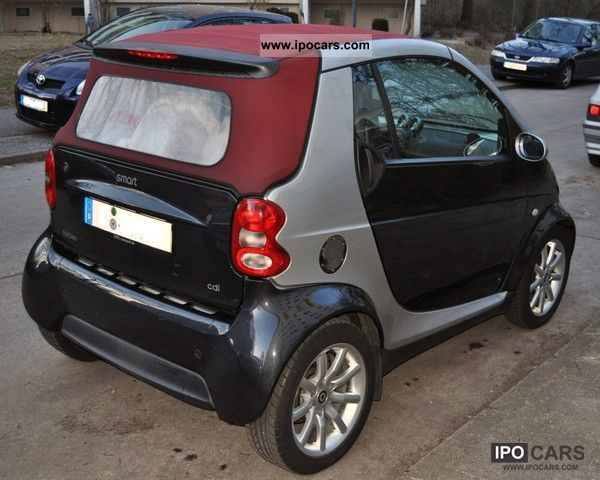 2005 Smart Sunray Cdi Coupe Dpf Car Photo And Specs