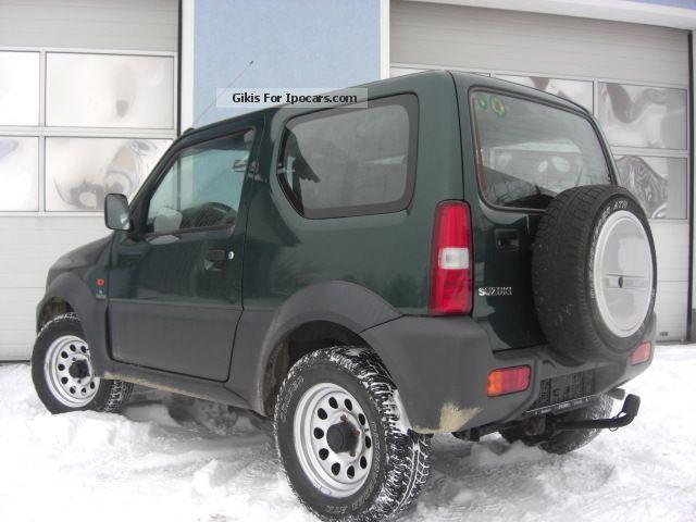 Suzuki Jimny Miles Per Gallon